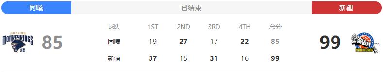 2020CBA常规赛同曦VS新疆周琦大魔王用