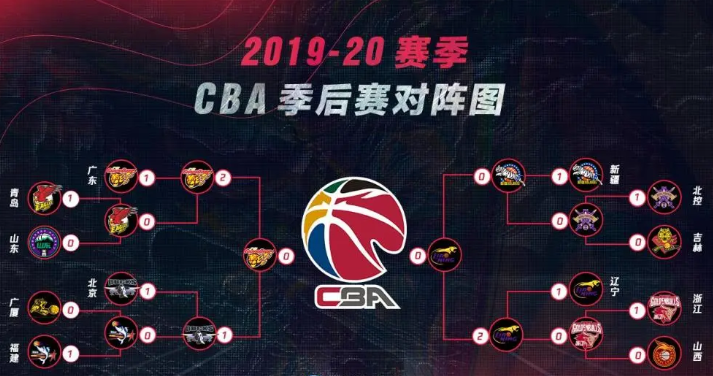 CBA总决赛赛程安排,最后时刻是怎么比赛的