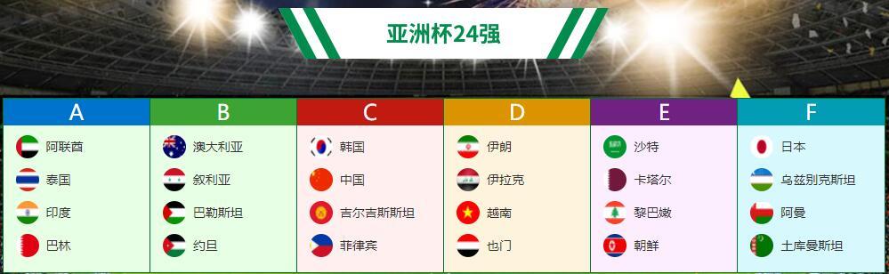2019赛季亚洲杯比赛赛程回顾 2019亚洲杯中国队比