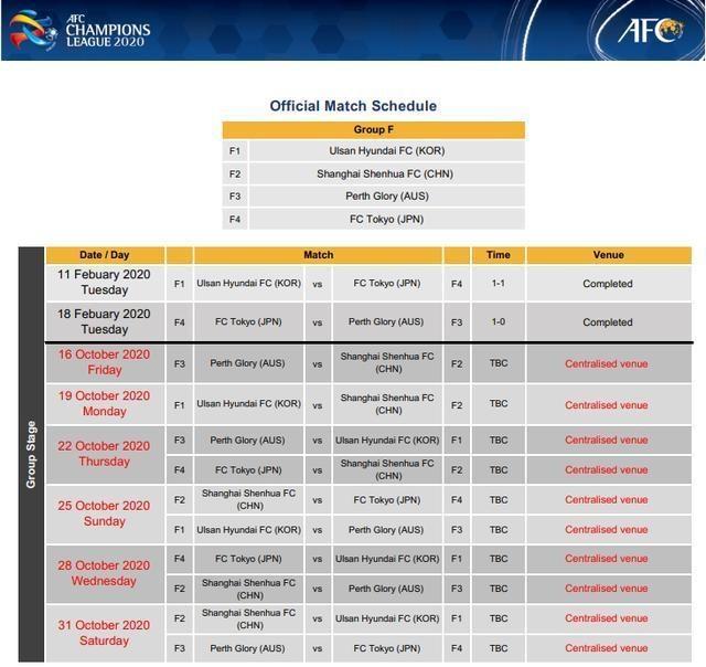 2020亚冠联赛赛程 2020亚冠联赛上海申花赛程一览