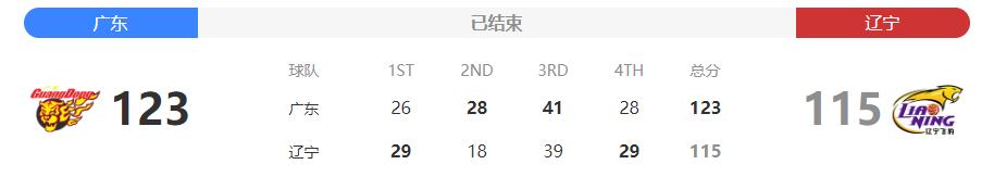2019-2020赛季CBA总决赛G3广东队终成就十冠王
