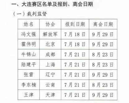 中超第一阶段2020裁判名单 2020中超裁判名单