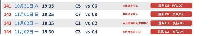 中超第二阶段争冠组对阵表 2020中超第二阶段比赛