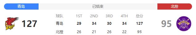 2020/2021赛季CBA常规赛战报:10月26日青