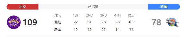 2020/2021赛季CBA常规赛战报:11月6日北控男篮vs新疆
